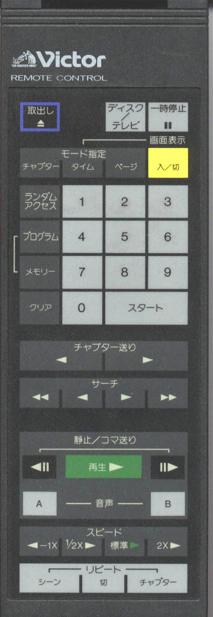 HD-7900 remote control - also works with the HD-9300